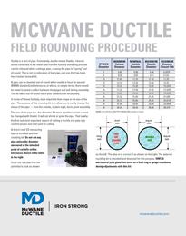 McWane Pipe Economy